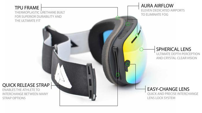 aura optics