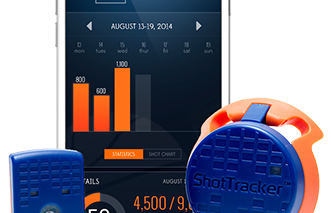 ShotTracker Wearable Improves Your Basketball